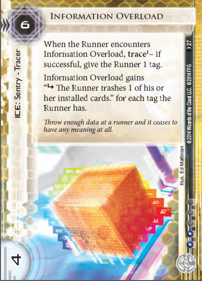 Android Netrunner Information Overload Image