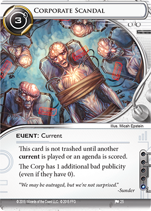 Android Netrunner Corporate Scandal Image