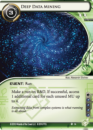 Android Netrunner Deep Data Mining Image