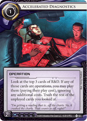 Android Netrunner Accelerated Diagnostics Image