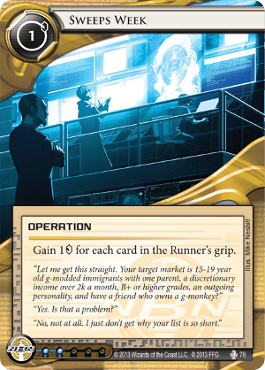 Android Netrunner Sweeps Week Image