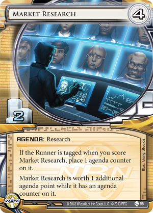 Android Netrunner Market Research Image