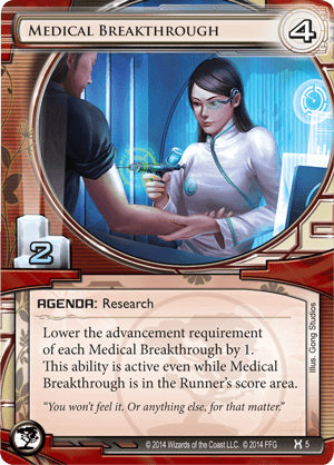 Android Netrunner Medical Breakthrough Image