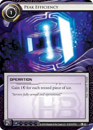 Android Netrunner Peak Efficiency Image