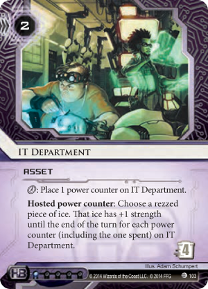 Android Netrunner IT Department Image