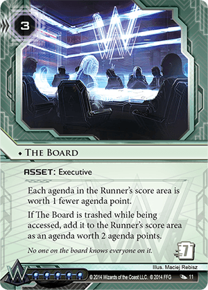 Android Netrunner The Board Image