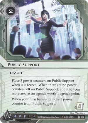 Android Netrunner Public Support Image